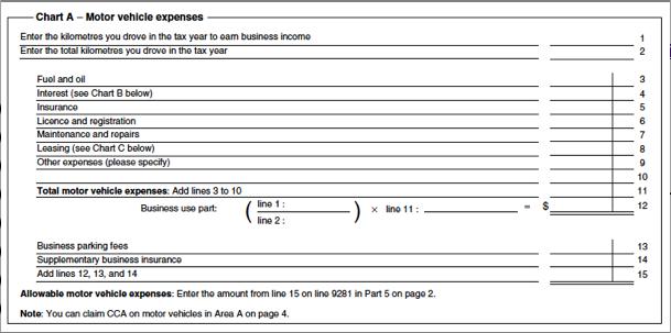 Auto_Expenses