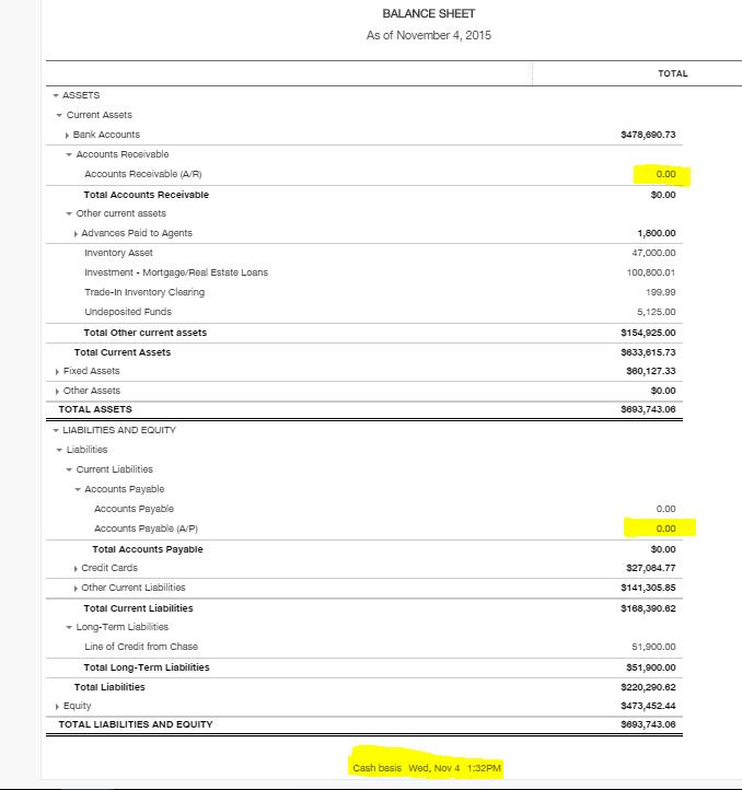 QBO Balance sheet